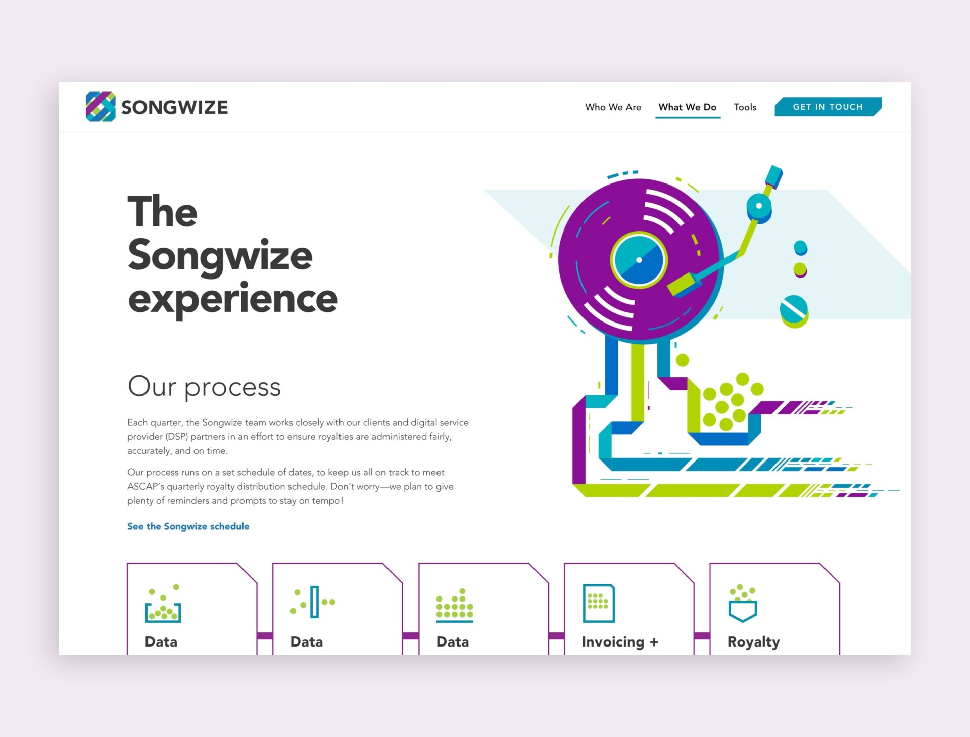 Songwize Home Screen - The Digital Experience